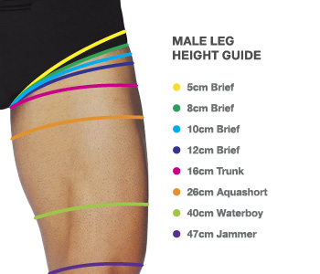 Men's Leg Height Guide